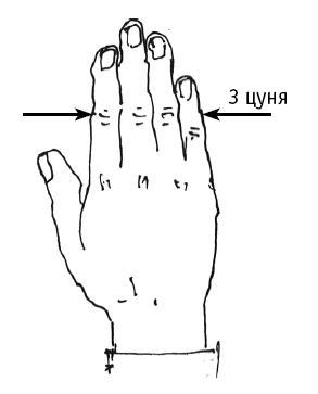 акупрессура - рука
